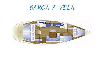 Barca noleggio