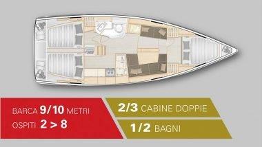 Schema interni Barca 10 Metri