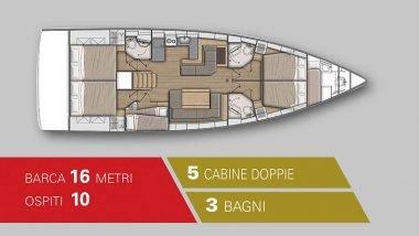 Schema interni Barca a vela per 10