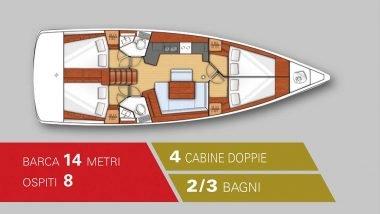 Schema interni Barca a vela per 8