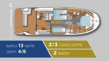 Schma Interni Benetau Swift Trawler 41